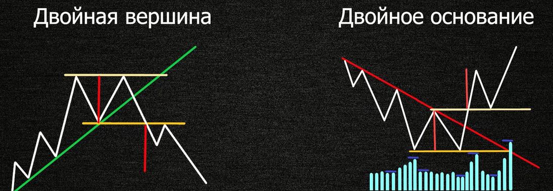 Измерение двойной вершины и двойного основания